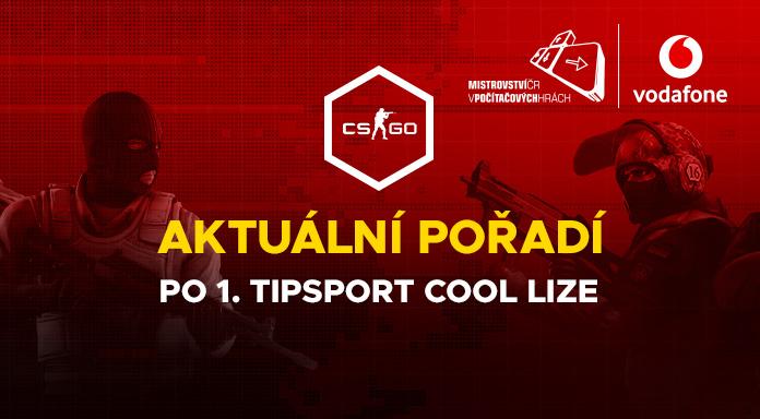 Jak 1. Tipsport COOL liga zamíchala MČR pořadím? Další přestupové období začíná...