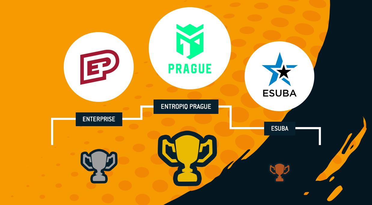 Entropiq Prague nenechali nic náhodě a finále 1. Tipsport COOL ligy ovládli jasně 3:0...